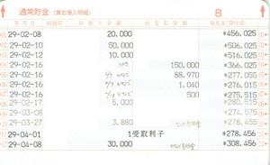 20170331